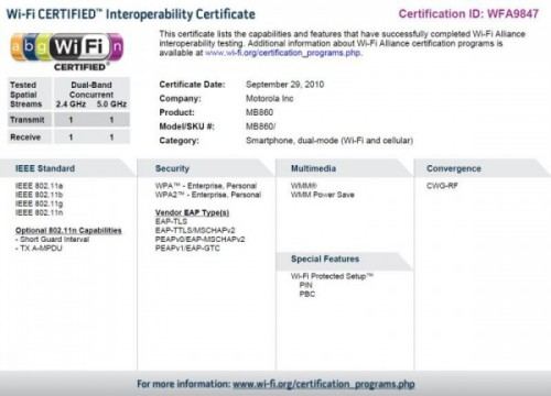 Olympus Wi-Fi certification