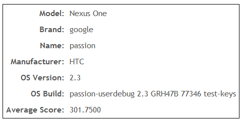 nexus-one-gingerbreadGRH47B