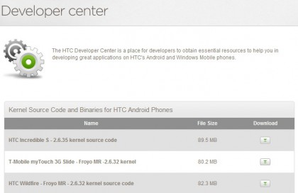 htc kernel source
