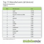 BGR-Top15Manufacturers110714211242