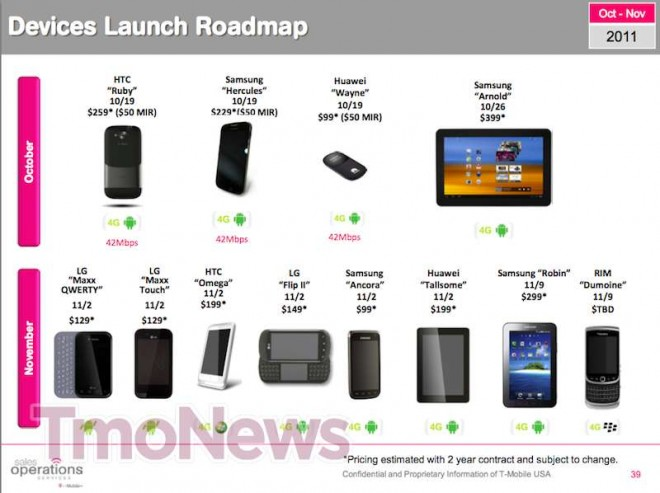 T-Mobile_Roadmap_Novermber2011