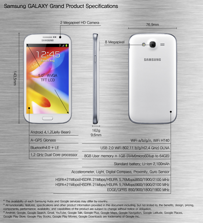 Galaxy Grand Specs
