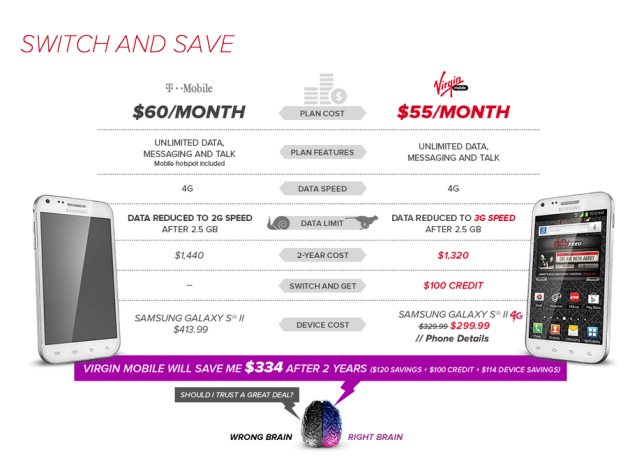 Virgin-Mobile-t-mobile-switch-ad-feature