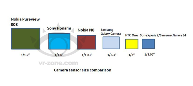 Sony-Honami-camera