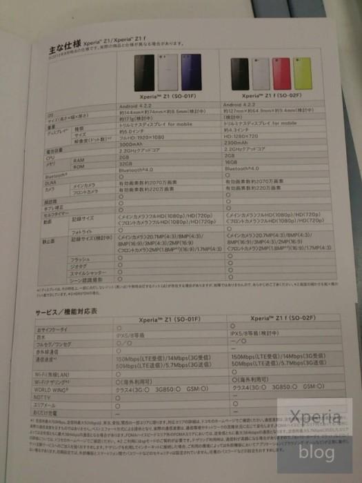 Xperia-mini1-NTT-DoCoMo-brochure