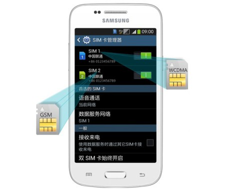 Samsung galaxy trend 3 officially released with dual sim - Samsung galaxy trend lite mode d emploi ...