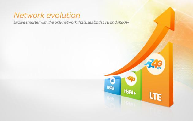 ATT_4G_LTE_Network_Evolution