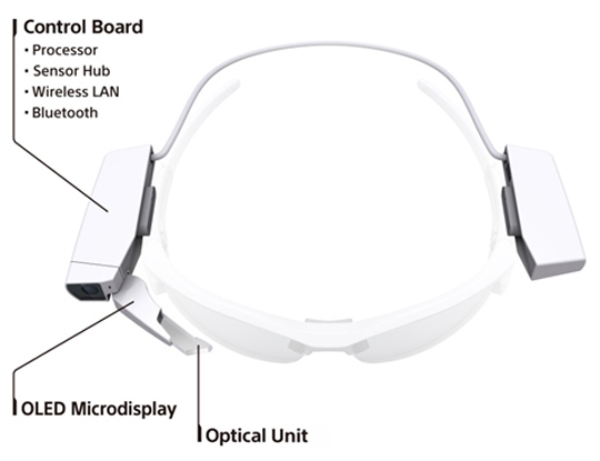 sony_smarteyeglass_attachment