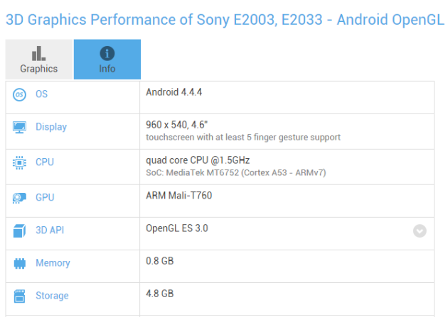 sony_e2003_gfxbench_entry