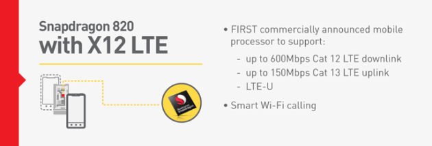 Qualcomm_Snapdragon_820_x12lte_download speeds_new features_091515