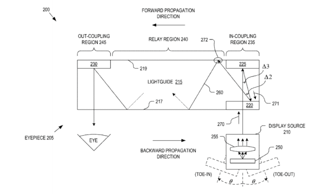 Google receives patent for hologram technology through wearables