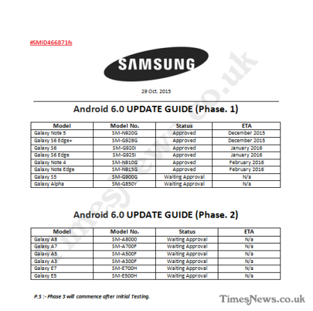 Samsung_Galaxy_Android_Marshmallow_Update_Roadmap_2015-2016_111515