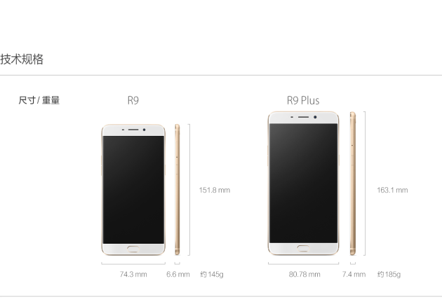 Oppo_R9_R9Plus_size_comparison