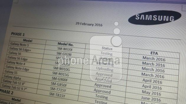 Samsung_Galaxy_Android6.0_roadmap_updated_030216
