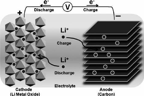diagram-of-a-lithium-ion-battery