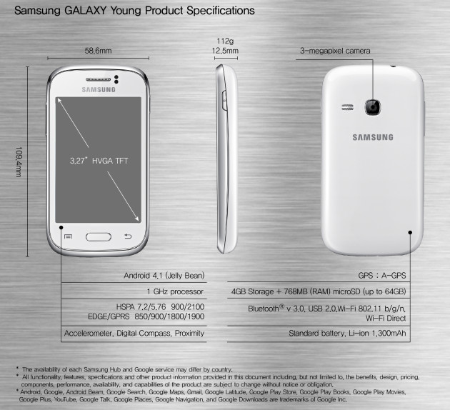 Samsung-GALAXY-Young-Product-Specifications