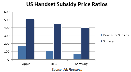 abi_research_subsidy_ratios