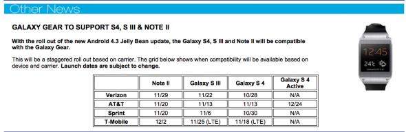 Galaxy gear compatibility update