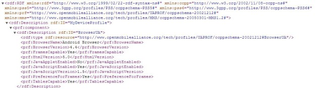 HTC_M8_User_Agent_Profile_AT&T_Version