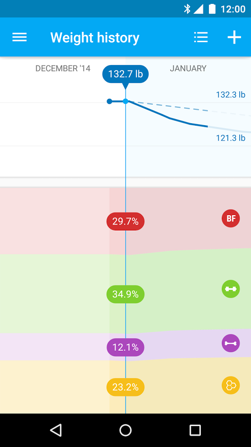 Runtastic finally releases the Runtastic Libra Weight ...