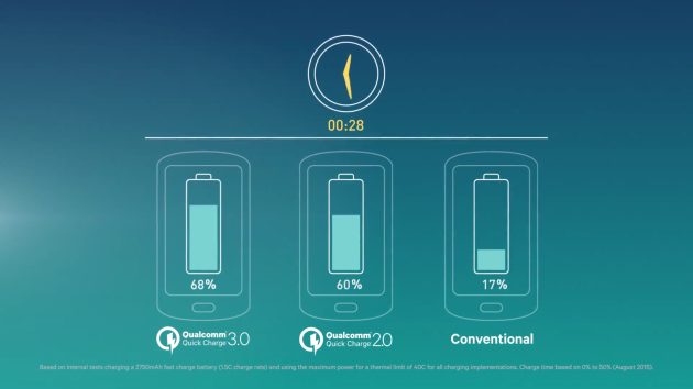Qualcomm_QuickCharge_3.0 (2)