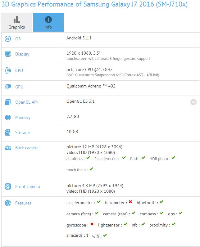 Samsung_Galaxy_J7_2016_Benchmark