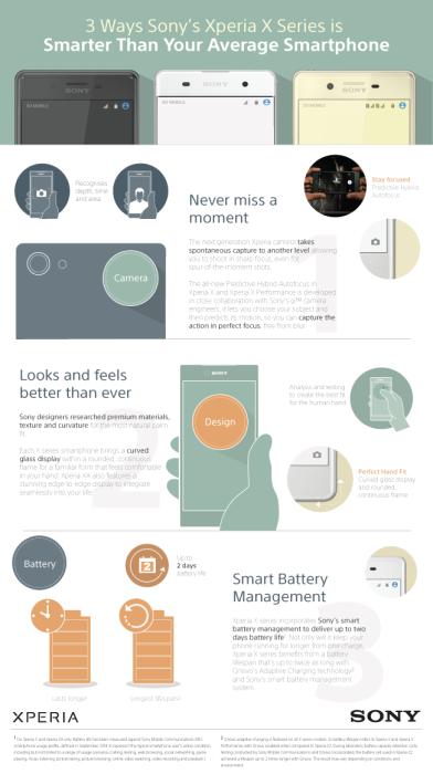 Sony-X-series-infographic