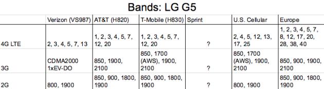lg_g5_bands