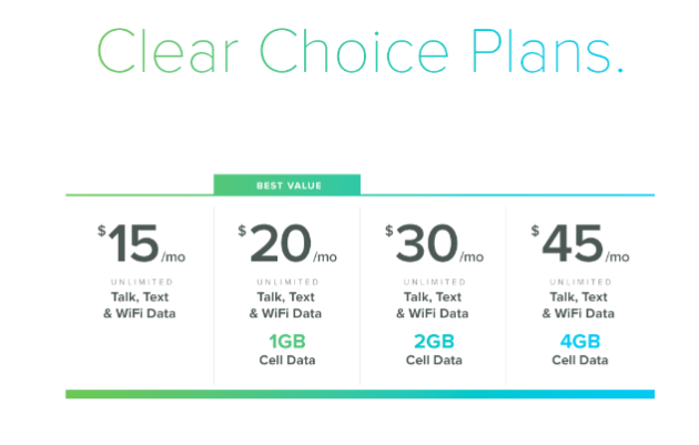 Introducing Clear Choice Plans The Republic