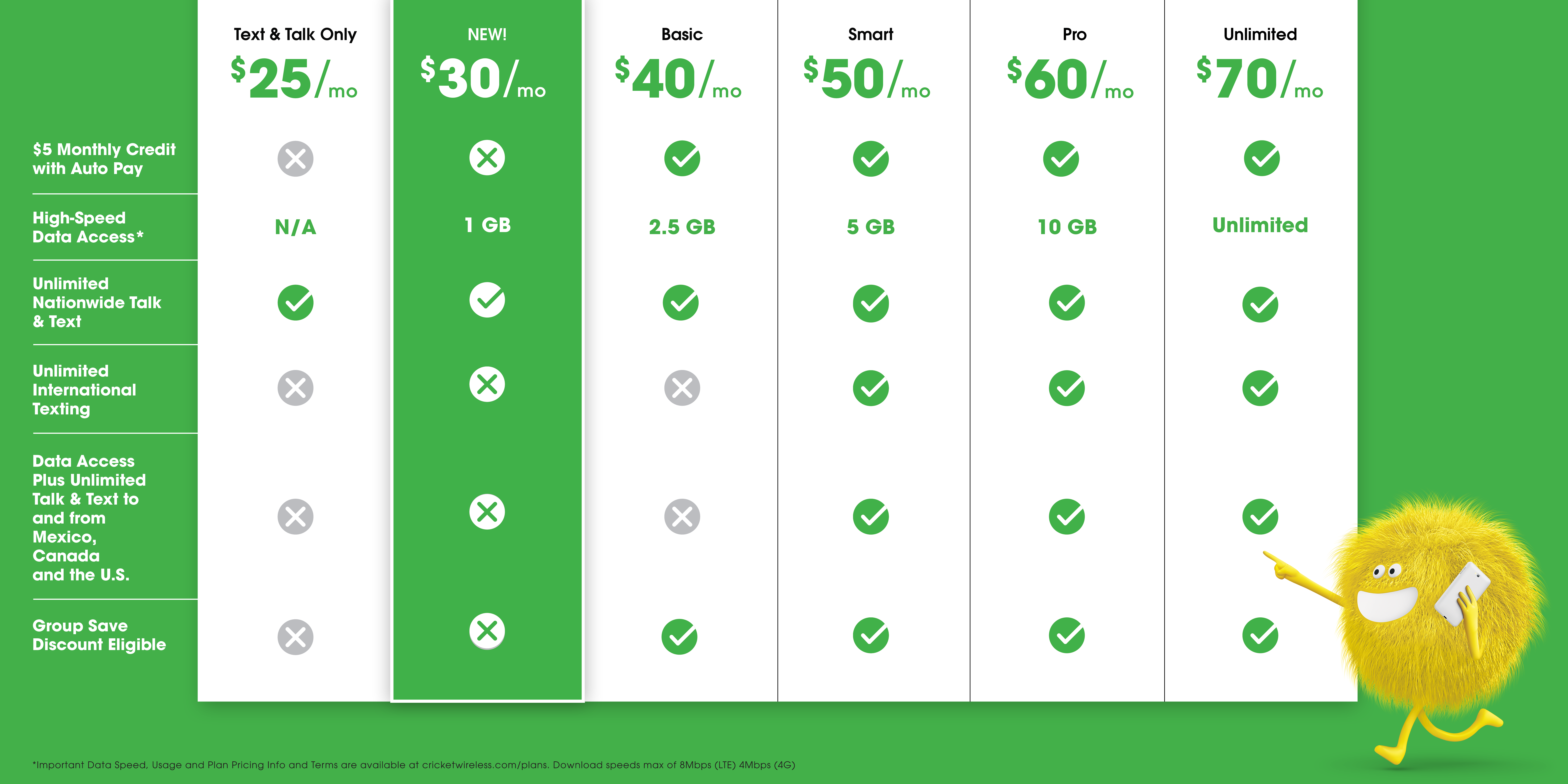 cricket wireless creates its most affordable plan yet