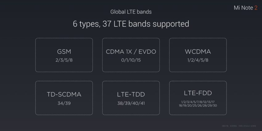 Xiaomi-Mi-Note_2_Global_LTE