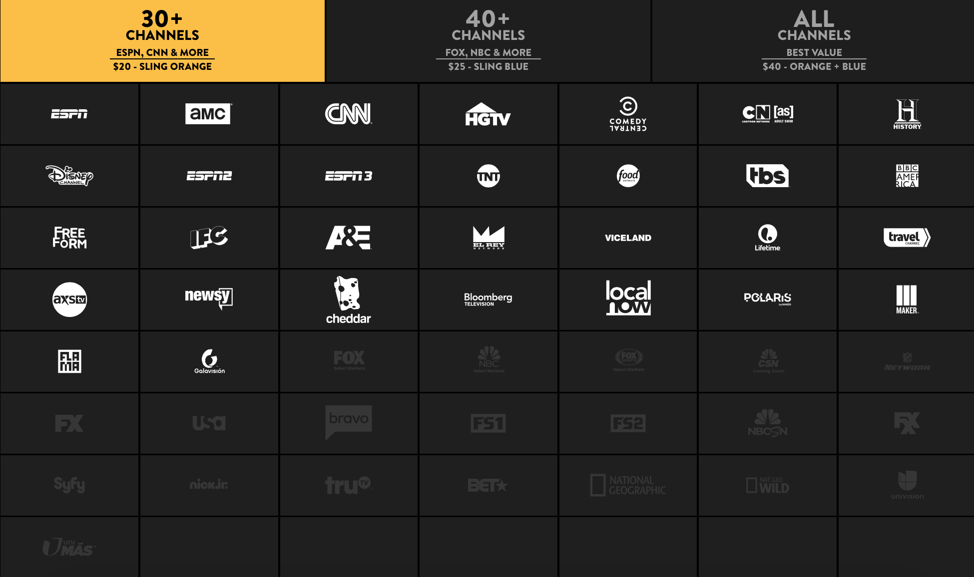 Sling tv review the other package known as the blue package is a little more expensive for a few more channels trading out espn and other disney owned networks for more buycottarizona