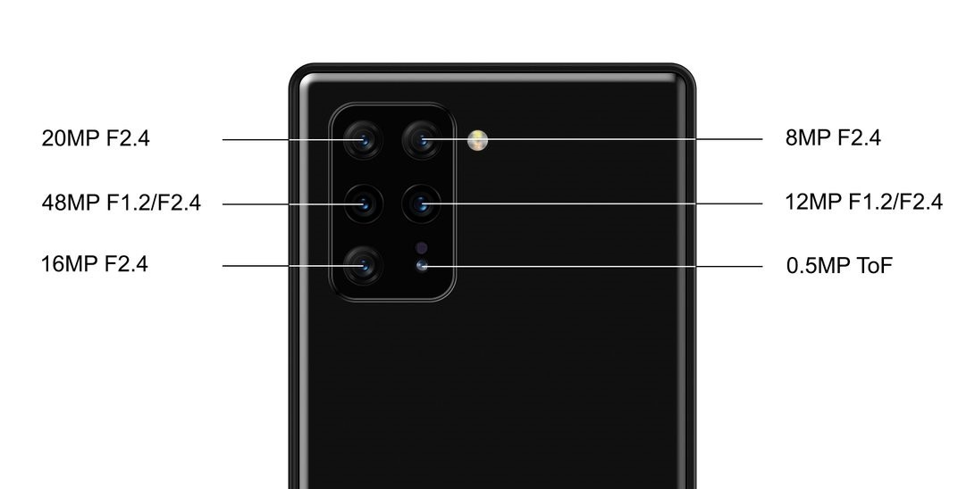 Leaked render suggests Sony's Xperia 2 could feature six rear cameras